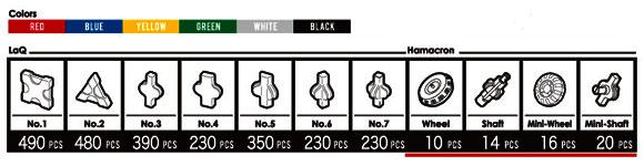 知育ブロック LaQ(ラキュー)ベーシック2400 カラーズのパーツ内訳