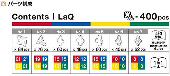知育ブロック LaQ(ラキュー)フリースタイルCOLORSLの収録パーツ表