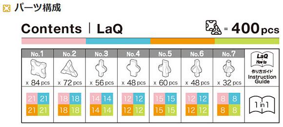 知育ブロック LaQ(ラキュー)フリースタイルPASTELの収録パーツ表