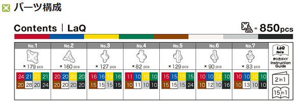LaQジェットやイチゴちゃんのカフェテラスなど、全部で17種類を組み替えながら作れるセットです。(組み立て説明書付き。850ピース入り)