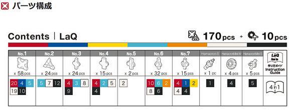 知育ブロック LaQ ハマクロンコンストラクター ファイヤートラックの収録パーツ表