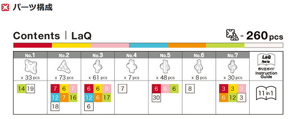 知育ブロック LaQ スイートコレクション フラワーの収録パーツ表