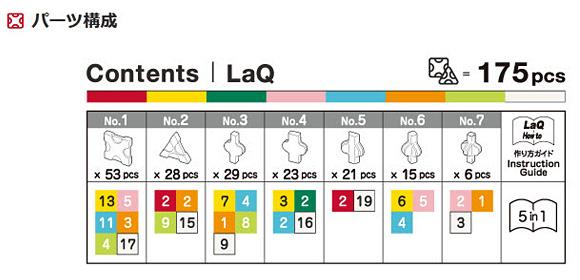 知育ブロック LaQ スイートコレクション バニーの収録パーツ表